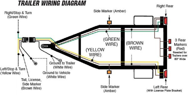 87 Dodge 250 Ram Vacuum Diagram Schematic as well 390 Ford Engine Diagram further International Truck Dual Fuel Tank Wiring besides Tecref4 moreover Volvo Timing Tool Kit. on dual alternator wiring diagram