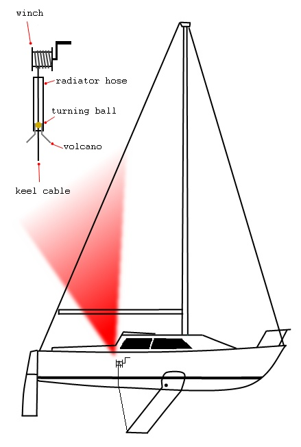 Keel Cable Diagram