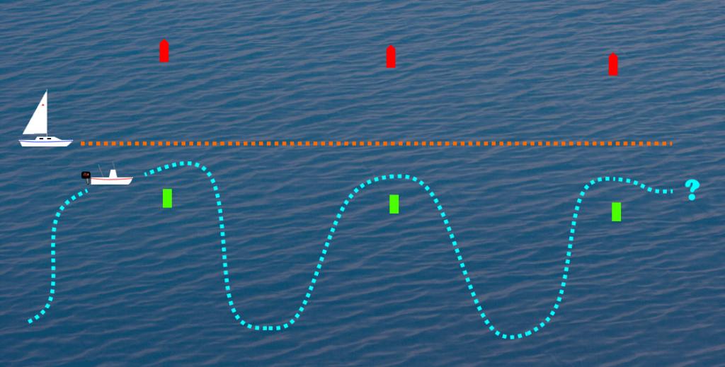 Diagram of Odd Boating