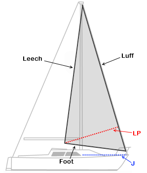 jib_diagram-1
