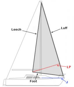 jib_diagram